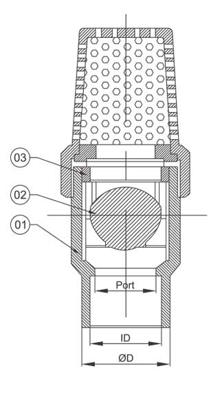 #alt_tagfoot valve with strainer exporter in india