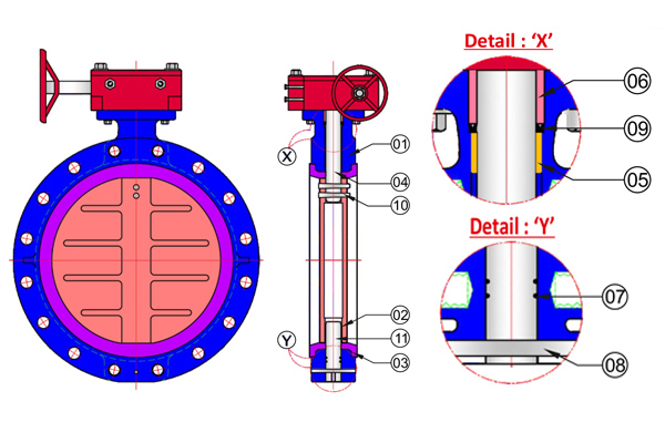 #alt_tagWafer Type Double Flange Butterfly Valve 5