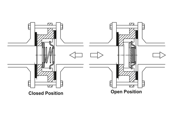 non slam check valve manufacturer