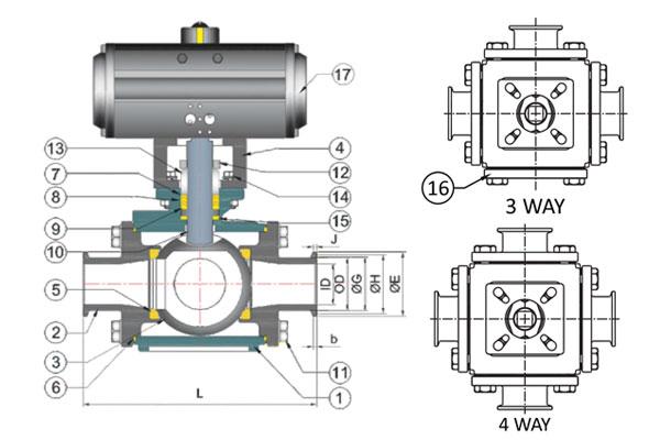 3 way, 4 way, 5 way, ball valve