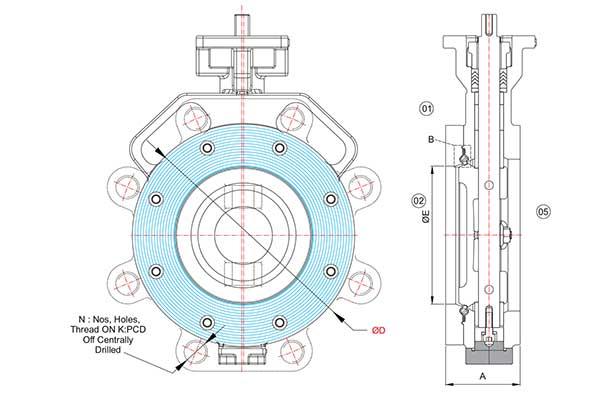 valve manufacturer in Ahmedabad