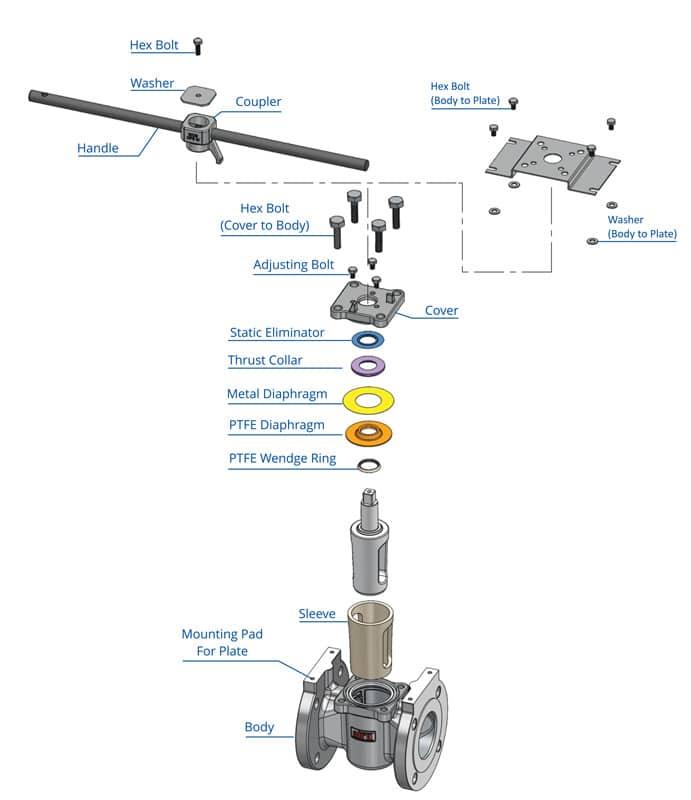 forged steel valve supplier