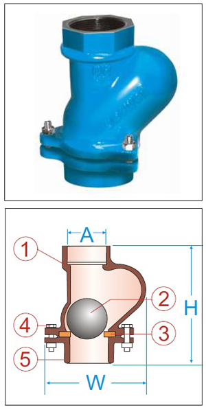 ball valves Supplier